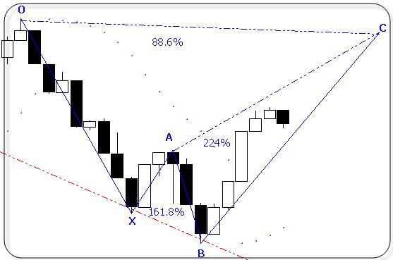 egx 100 2